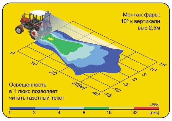 Фара рабочего света Wesem 4LPR прямоугольная  www.WesemShop.ru